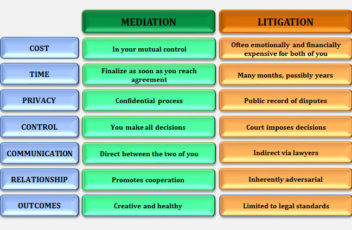Mediation_Litigation_2